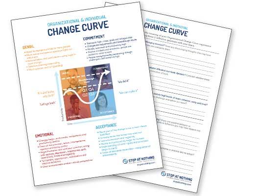 change-curve-worksheet